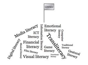 Literacies