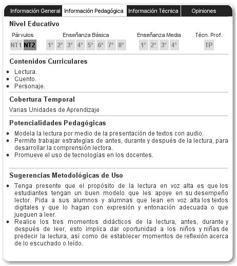Ficha Material Catálogo RED