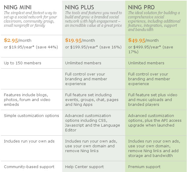 ning_announcement
